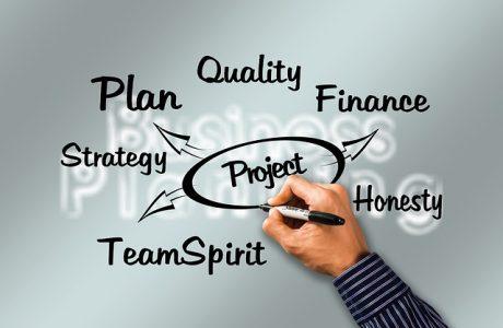 ISO 9001- ניהול איכות